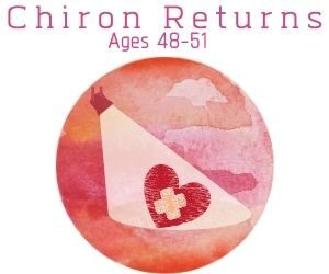 Chiron Returns Product